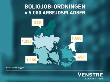 5.000 eller 124.000 i arbejde?